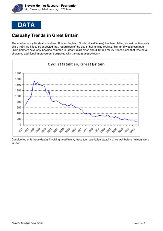 Bicycle Helmet Research Foundation http://www.cyclehelmets.org/1071.html  Casualty Trends in Great Britain The number of c...