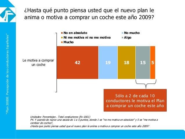 """""""Plan2000E:PercepcióndelosconductoresEspañoles"""" Unidades: Porcentajes . Total conductores (N=1061) P4. Y usando de nuevo u..."""