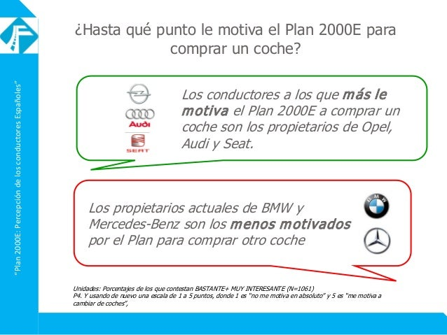 """""""Plan2000E:PercepcióndelosconductoresEspañoles"""" Unidades: Porcentajes de los que contestan BASTANTE+ MUY INTERESANTE (N=10..."""