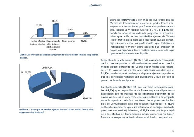 Estudio de comunicaci n informe cuarto poder y empresa for Cuarto mas empresa