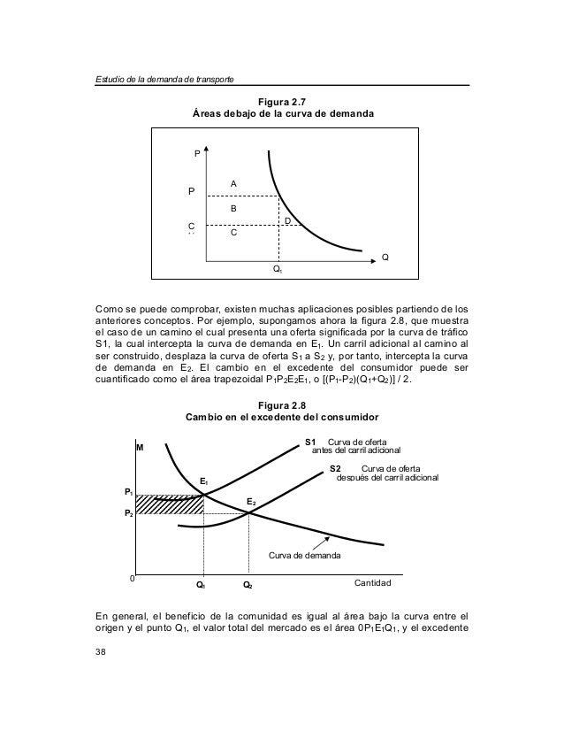 transportation engineering c jotin khisty pdf