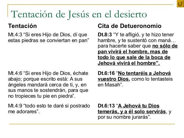 """Tentación de Jesús en el desiertoTentación                               Cita de DetueronomioMt.4:3 """"Si eres Hijo de Dios,..."""