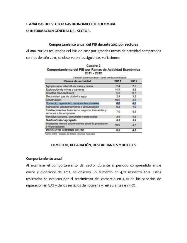 1. ANALISIS DEL SECTOR GASTRONOMICO DE COLOMBIA 1.1 INFORMACION GENERAL DEL SECTOR. Comportamiento anual del PIB durante 2...
