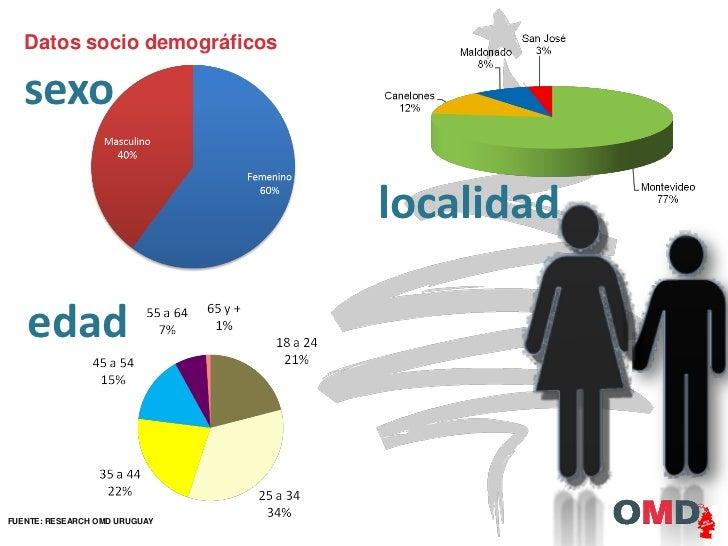 Estudio de navidad 2011   OMD uruguay Slide 3