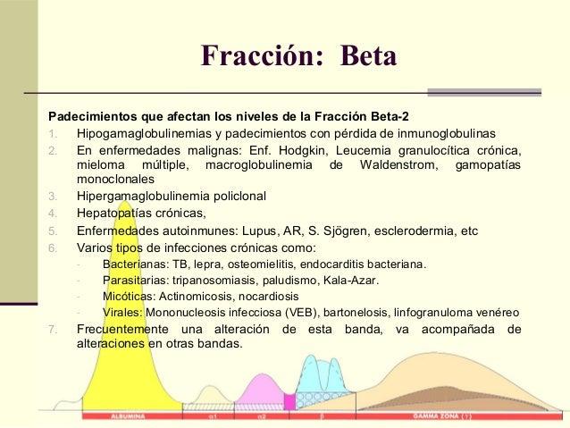 Fracción: Beta Padecimientos que afectan los niveles de la Fracción Beta-2 1. Hipogamaglobulinemias y padecimientos con pé...