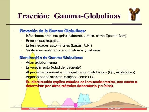 Fracción: Gamma-Globulinas - Elevación de la Gamma Globulinas:Elevación de la Gamma Globulinas: - Infecciones crónicas (pr...