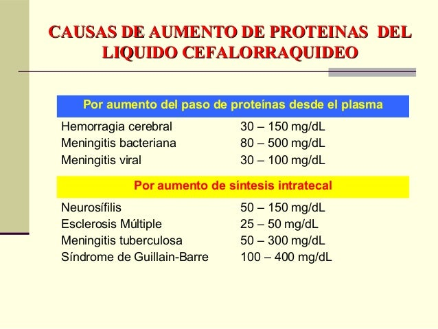 Estudio de proteinas sericas