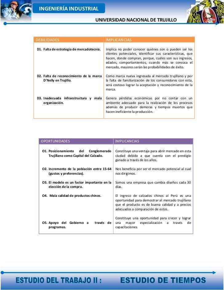 INGENIERÍA INDUSTRIAL                                     UNIVERSIDAD NACIONAL DE TRUJILLODEBILIDADES                     ...