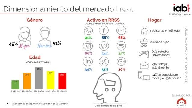 ELABORADO POR: EstudioAnualeCommerce2020 #IABeCommerce Dimensionamiento del mercado I Perfil ● ¿Con cuál de las siguientes...