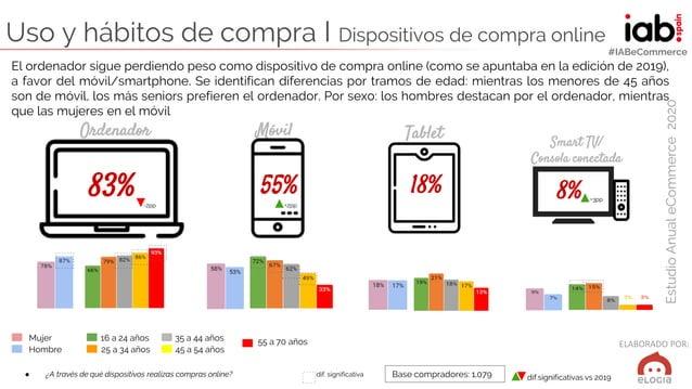 ELABORADO POR: EstudioAnualeCommerce2020 #IABeCommerce Uso y hábitos de compra I Dispositivos de compra online ● ¿A través...