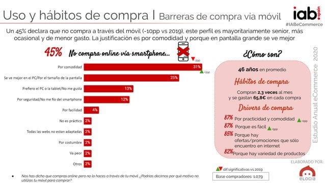 ELABORADO POR: EstudioAnualeCommerce2020 #IABeCommerce Uso y hábitos de compra I Barreras de compra vía móvil ● Nos has di...