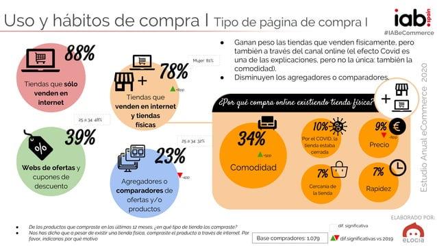 ELABORADO POR: EstudioAnualeCommerce2020 #IABeCommerce Uso y hábitos de compra I Tipo de página de compra I ● De los produ...