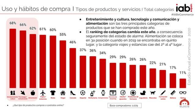 ELABORADO POR: EstudioAnualeCommerce2020 #IABeCommerce Uso y hábitos de compra I Tipos de productos y servicios I Total ca...