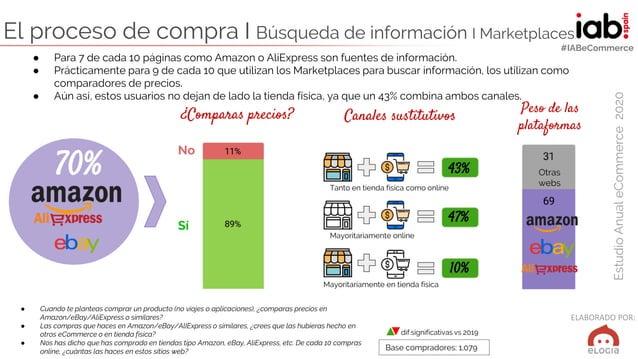 ELABORADO POR: EstudioAnualeCommerce2020 #IABeCommerce ● Cuando te planteas comprar un producto (no viajes o aplicaciones)...