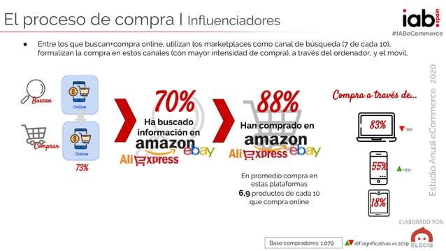 ELABORADO POR: EstudioAnualeCommerce2020 #IABeCommerce El proceso de compra I Influenciadores Base compradores: 1.079 dif....