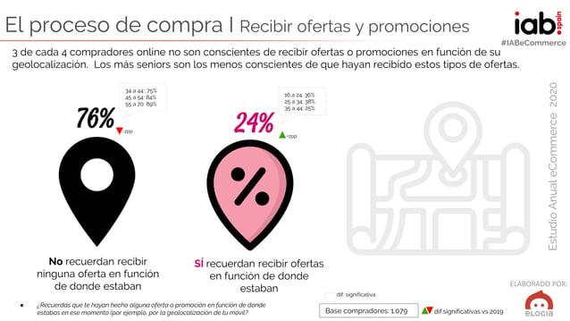 ELABORADO POR: EstudioAnualeCommerce2020 #IABeCommerce El proceso de compra I Recibir ofertas y promociones ● ¿Recuerdas q...