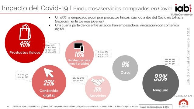 ELABORADO POR: EstudioAnualeCommerce2020 #IABeCommerce Impacto del Covid-19 I Productos/servicios comprados en Covid ● De ...