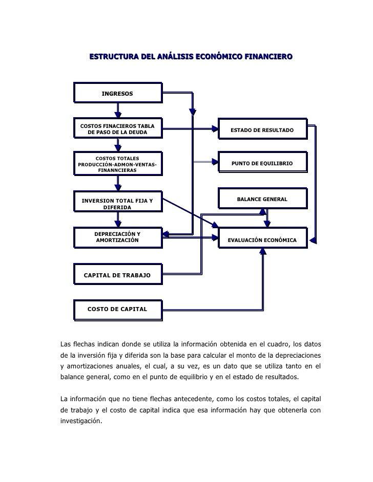 ANÁLISIS SOBRE LA DETERMINACIÓN DE LA PRODUCCIÓN    Para determinar la producción es necesario identificar varios factores...
