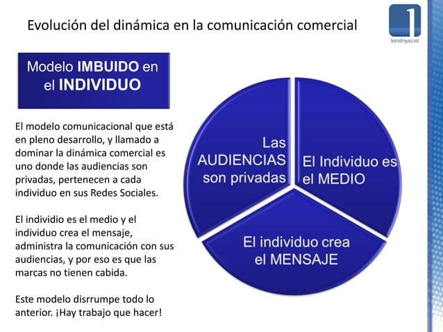 Agencias tradicionales no entienden importancia estratégica de lo digital, escapa a su ámbito estratégico comunicacional....