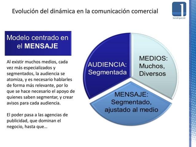 El modelo comunicacional que está en pleno desarrollo, y llamado a dominar la dinámica comercial es uno donde las audienci...