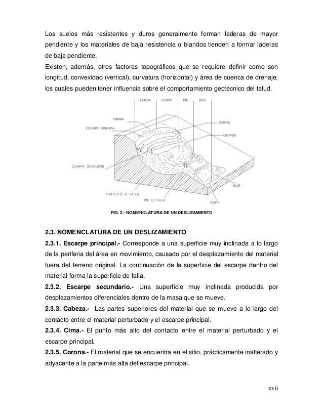 Estudio evaluacion de taludes cd0d373c179
