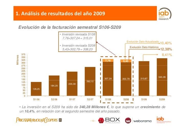 1.Análisisderesultadosdelaño2009       Evolución de la facturación semestral S106-S209                              ...