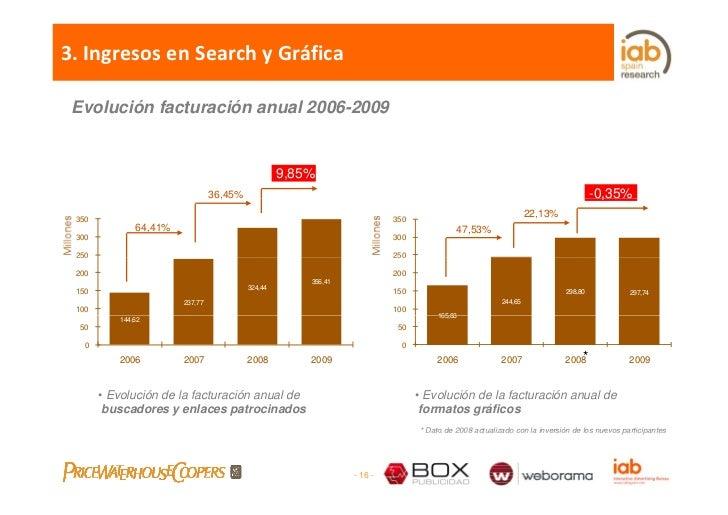 3.IngresosenSearchyGráfica   Evolución facturación anual 2006-2009                                                   ...