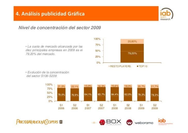 4.AnálisispublicidadGráfica   Nivel de concentración del sector 2009                                                   ...