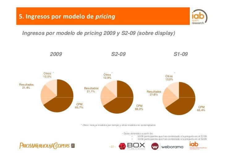 5.Ingresospormodelodepricing   Ingresos por modelo de pricing 2009 y S2-09 (sobre display)                    2009   ...