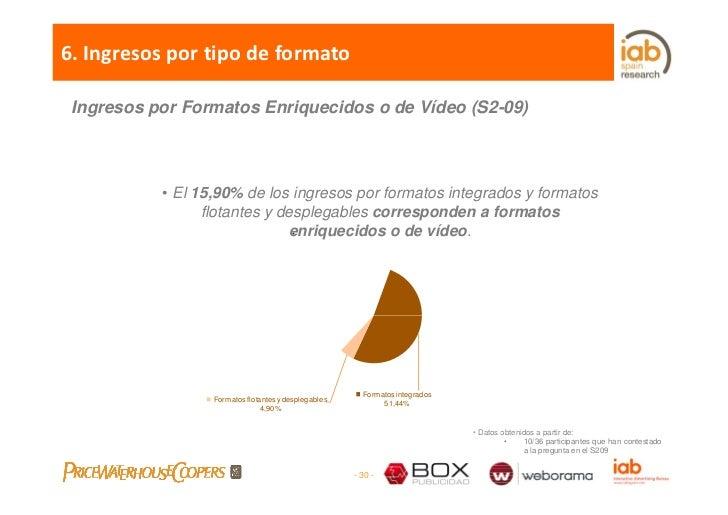 6.Ingresosportipodeformato   Ingresos por Formatos Enriquecidos o de Vídeo (S2-09)               • El 15,90% de los i...