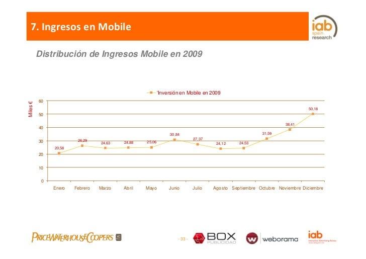 7.IngresosenMobile            Distribución de Ingresos Mobile en 2009                                                  ...