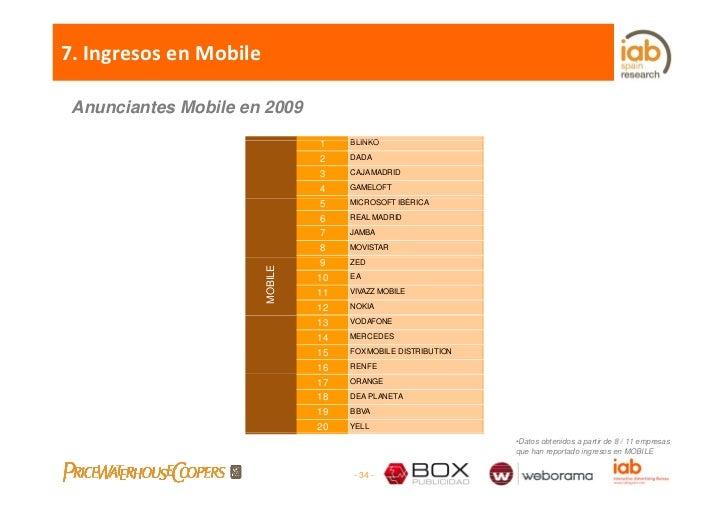 7.IngresosenMobile   Anunciantes Mobile en 2009                                  1    BLINKO                           ...