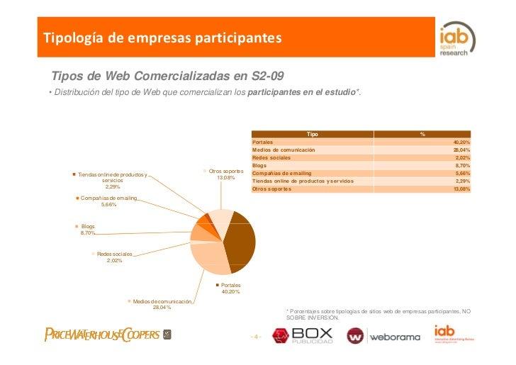 Tipologíadeempresasparticipantes   Tipos de Web Comercializadas en S2-09 • Distribución del tipo de Web que comercializ...