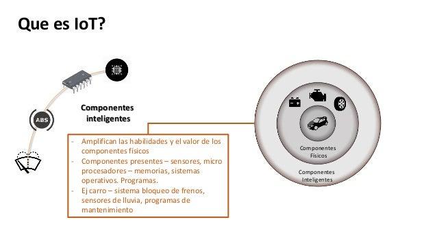 Que es IoT? Componentes Físicos Componentes Inteligentes - Amplifican las habilidades y el valor de los componentes físico...
