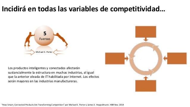 """Incidirá en todas las variables de competitividad… """"How Smart, Connected Products Are Transforming Competition"""" por Michae..."""