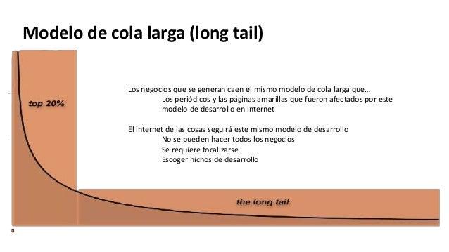 Modelo de cola larga (long tail) Los negocios que se generan caen el mismo modelo de cola larga que… Los periódicos y las ...