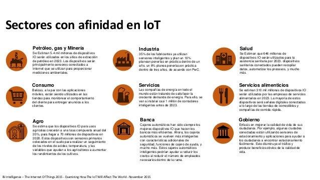 Sectores con afinidad en IoT Industria 35% de los fabricantes ya utilizan sensores inteligentes y plan un 10% planean pone...