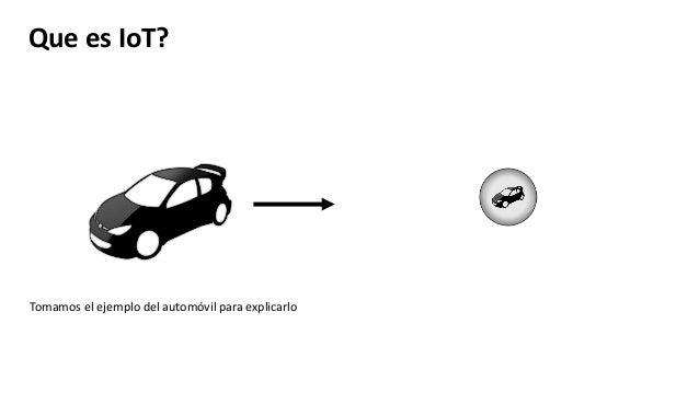 Que es IoT? Tomamos el ejemplo del automóvil para explicarlo