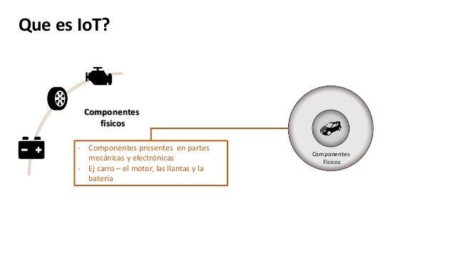 Que es IoT? Componentes Físicos - Componentes presentes en partes mecánicas y electrónicas - Ej carro – el motor, las llan...