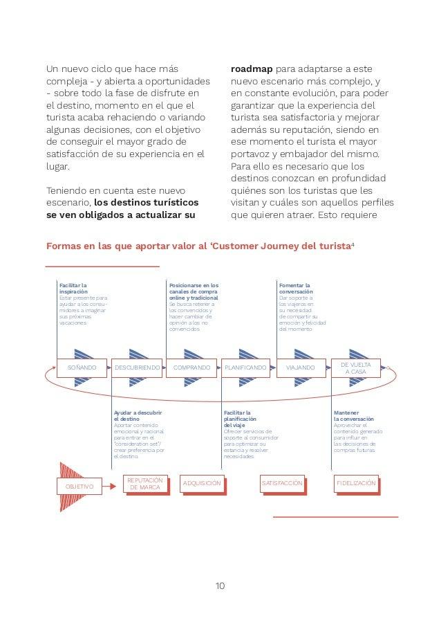 12 La transformación digital: concepto, implicaciones y tecnologías 3 La transformación digital es un término ampliamente ...