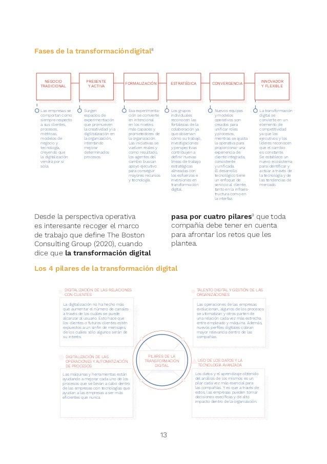 3.2. 15 Talento digital y gestión de las organizaciones El 75% de las empresas españolas considera ya la digitalización de...