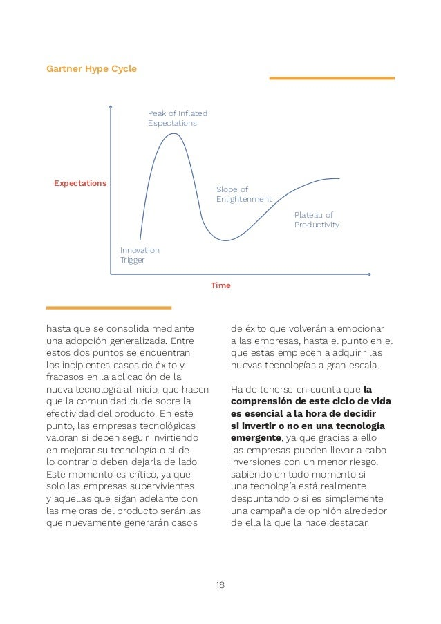 Expectations Time Innovation Trigger Peak of Inflated Expectations Trough of Disillusionment Slope of Enlightnment Plateau...