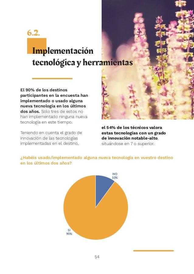1 2% 2 4% 3 7% 4 9% 5 11% 6 13% 8 18% 7 16% 9 20% 10 9 8 7 6 5 4 3 2 1 0 LA NUCÍA VALÈNCIA ALTEA PEÑÍSCOLA VILA JOIOSA ALC...