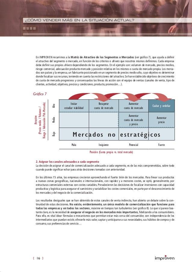 [ 16 ] ¿CÓMO VENDER MÁS EN LA SITUACIÓN ACTUAL? En IMPROVEN recurrimos a la Matriz de Atractivo de los Segmentos o Mercado...
