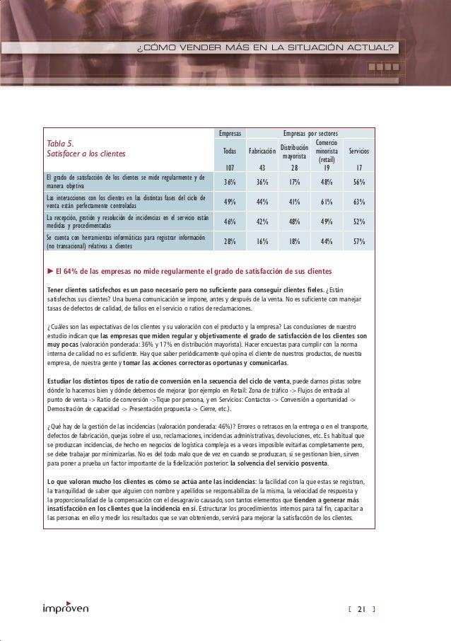 [ 21 ] ¿CÓMO VENDER MÁS EN LA SITUACIÓN ACTUAL? Tabla 5. Satisfacer a los clientes Empresas Empresas por sectores Todas 10...