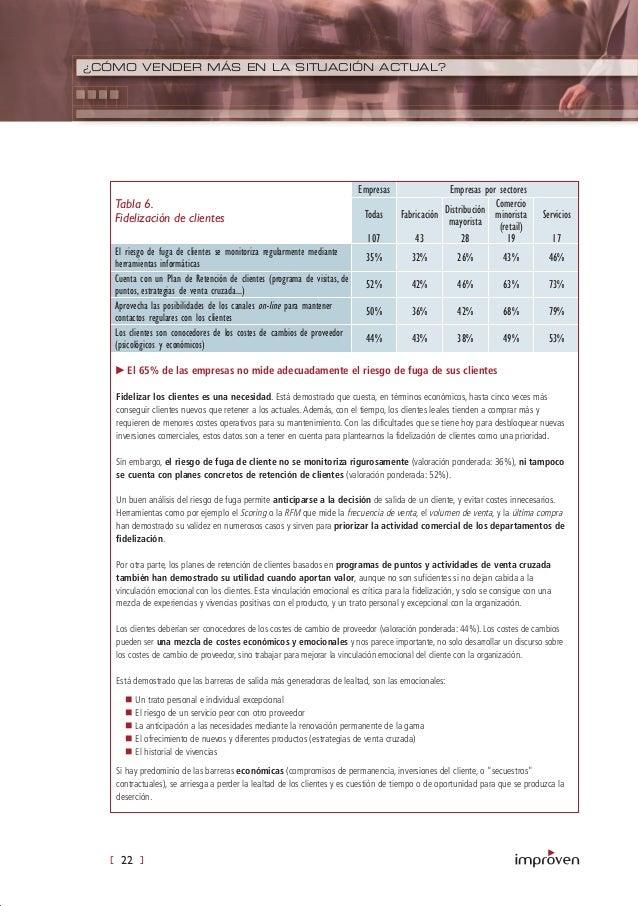 [ 22 ] ¿CÓMO VENDER MÁS EN LA SITUACIÓN ACTUAL? Tabla 6. Fidelización de clientes Empresas Empresas por sectores Todas 107...