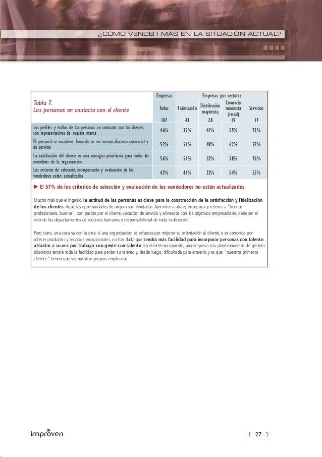 [ 27 ] Tabla 7. Las personas en contacto con el cliente Empresas Empresas por sectores Todas 107 Fabricación 43 Distribuci...
