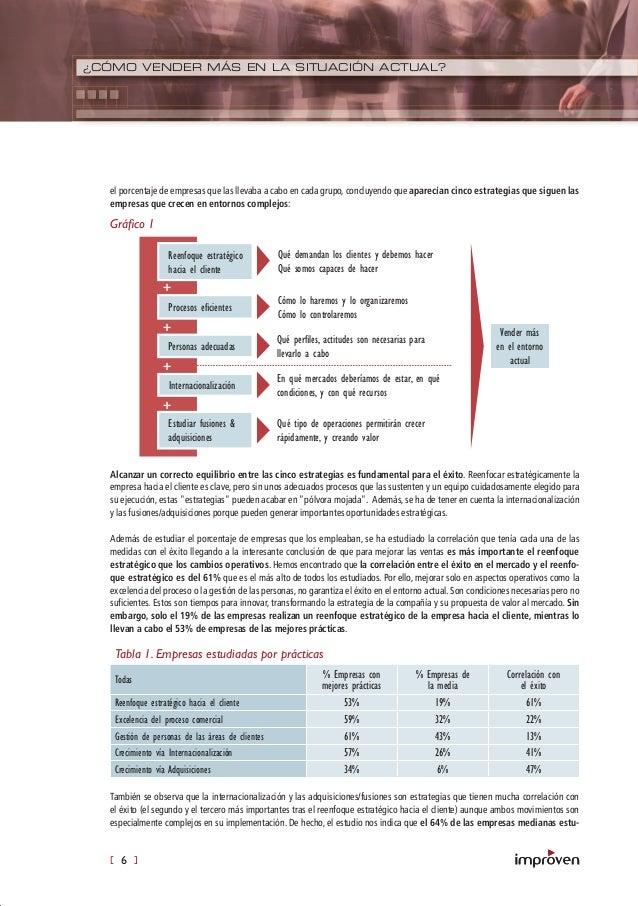 [ 6 ] ¿CÓMO VENDER MÁS EN LA SITUACIÓN ACTUAL? el porcentaje de empresas que las llevaba a cabo en cada grupo, concluyendo...