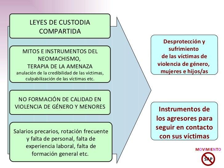 MITOS E INSTRUMENTOS DEL NEOMACHISMO,  TERAPIA DE LA AMENAZA anulación de la credibilidad de las víctimas, culpabilización...