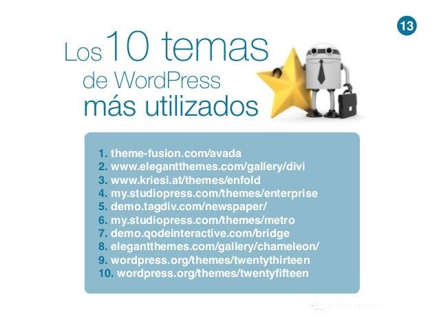 Informe sobre WordPress 2015: Seguridad, Velocidad y SEO